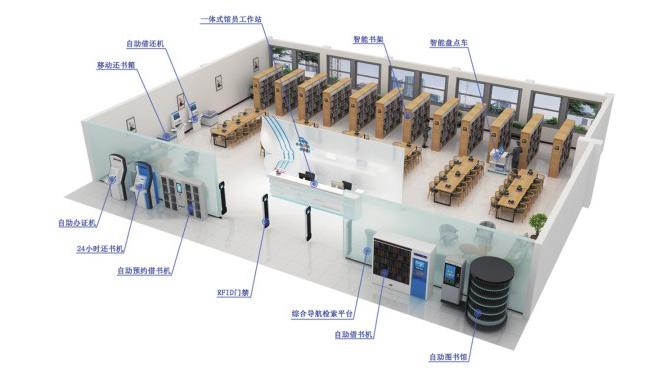 博纬智能为浙江某智慧图书馆项目提供超高频RFID门禁系统